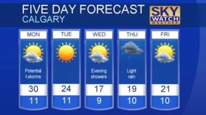 Calgary forecast June 25, 2017