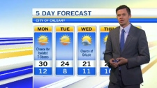 Weather for June 26, 2017