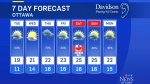 CTV Ottawa: Monday midday weather update