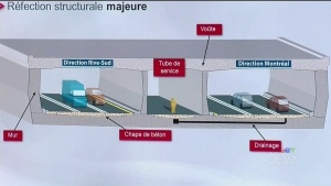 CTV Montreal: Work coming to Lafontaine Tunnel