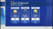 Drying up for Wednesday (but only for Wednesday)