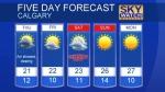 Calgary forecast June 28, 2017