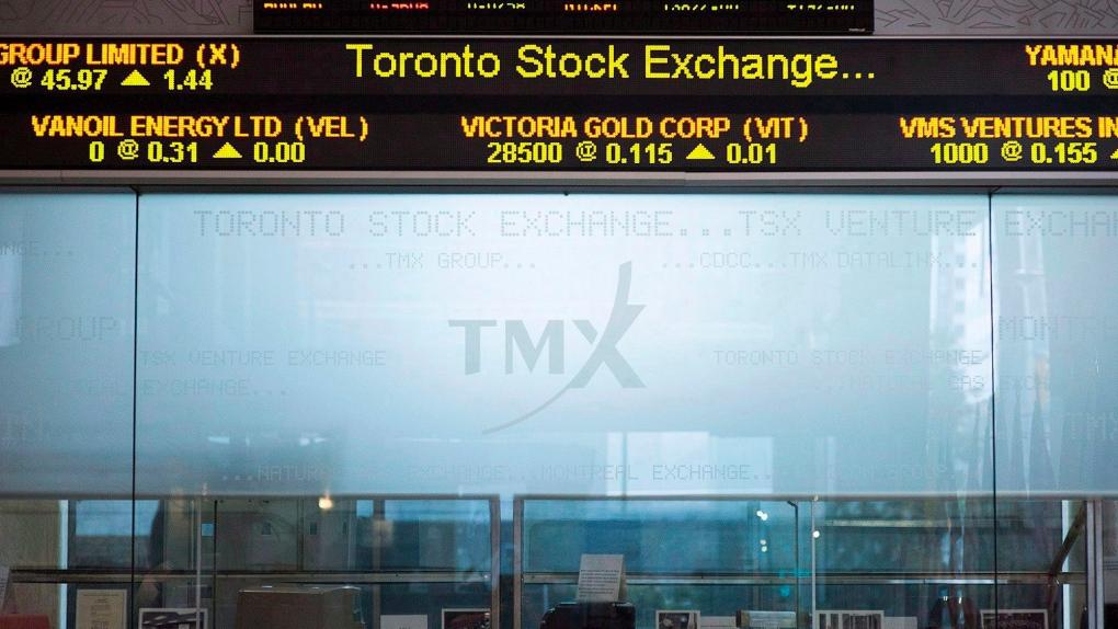 TSX markets