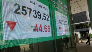 Markets subdued after missile launch