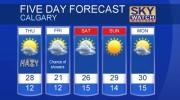 Calgary forecast July 19, 2017