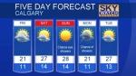 Calgary forecast July 20, 2017