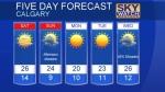 Calgary forecast July 21, 2017