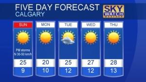 Calgary forecast July 22, 2017