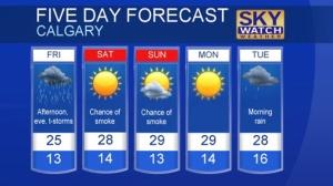 Calgary forecast July 27, 2017