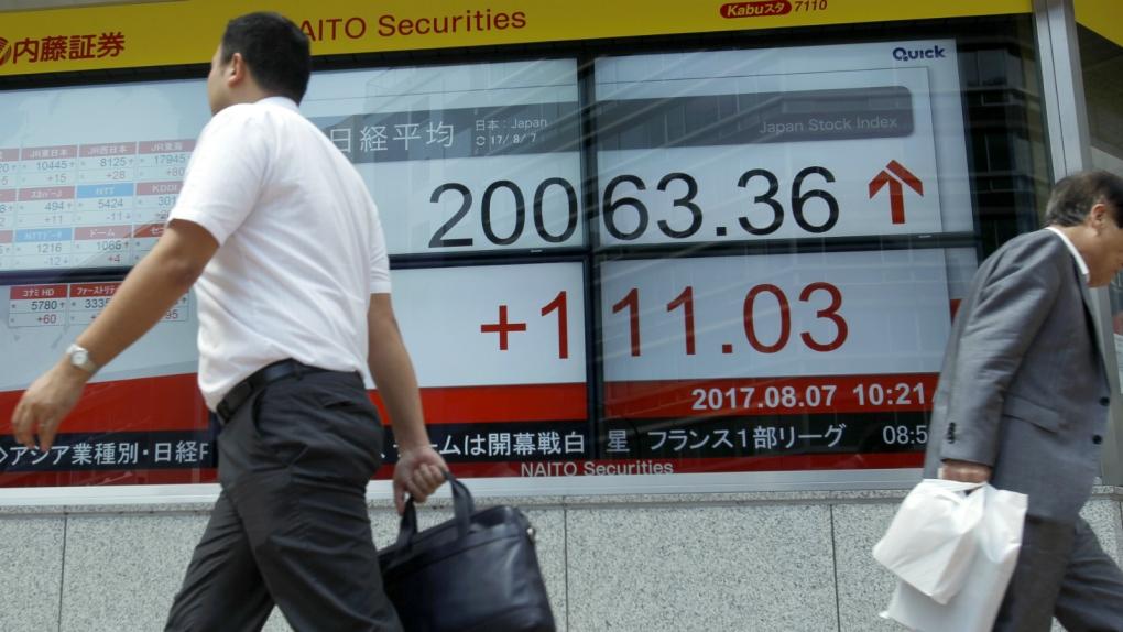 Markets drop after poor China trade data