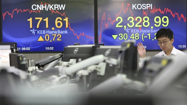 Markets drop over U.S.-North Korea tension