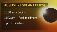 Saskatoon gearing up for solar eclipse