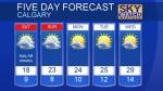 Calgary forecast August 18, 2017