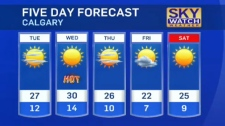 Dry for the next few days. Warren has the forecast