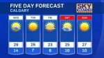 Lots of sun and heat.  Warren has the forecast
