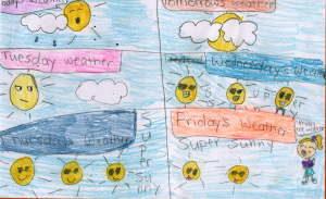 Weather art by Bharneet, age 9.