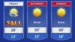 Some of the hottest temperatures yet to come