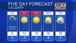 Calgary forecast Sept 21, 2017