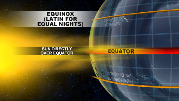 fall equinox graphic