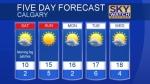 Calgary forecast Sept 22, 2017