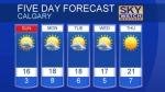 Calgary forecast Sept 23, 2017
