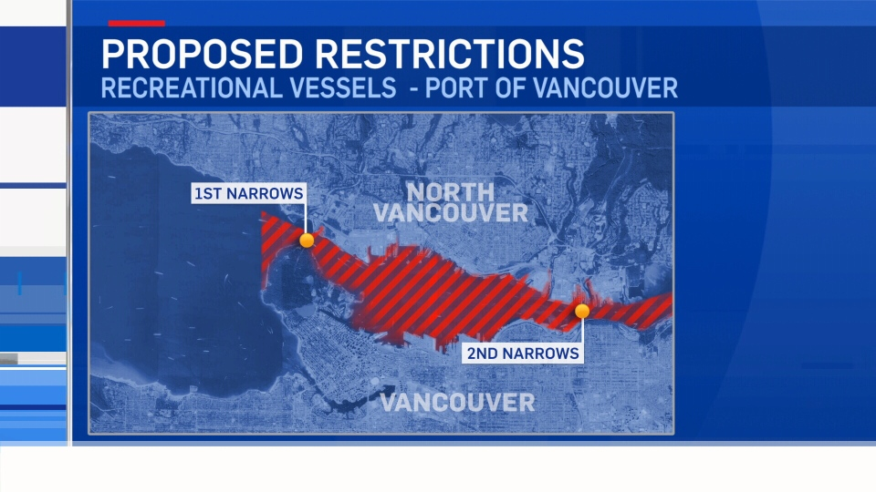 The new rules would apply at First and Second Narrows, as well as all of Vancouver Harbour in between. (CTV)
