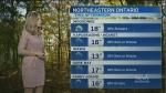 North: Weather Oct. 13/17