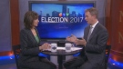Election Wrap-up
