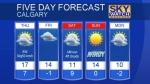 Calgary forecast Oct 18, 2017