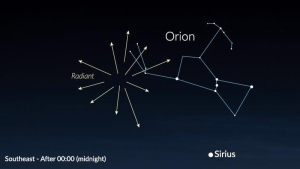 Sky map for Orionid Meteor shower