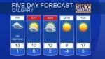Calgary forecast Oct 19, 2017