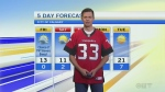 Dress warmly if you're heading to the Stamps game