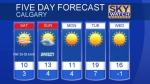 Calgary forecast October 20, 2017