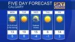 Calgary forecast Oct 22, 2017