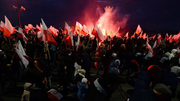 Poland's National Independence Day