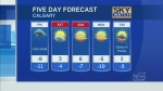 Temperatures warm up on the weekend