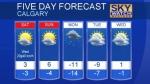 Calgary forecast for November 17, 2017