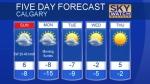 Calgary forecast for November 18, 2017