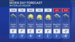 Nov. 19 weather update