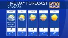 Calgary forecast November 19, 2017
