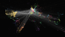 Data analytics (CulturePlex Lab Western University