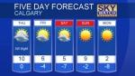 Calgary forecast November 22, 2017