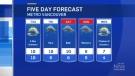 Forecast: Showers to follow sunny breaks