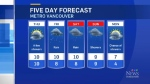 Forecast: Showers to follow sunny breaks