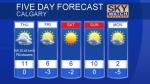 Calgary forecast November 23, 2017