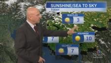 Forecast: Fog advisory issued again
