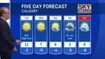 Temperatures slowly falling.David has the forecast
