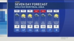 forecast montreal