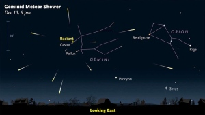 Here's where you should, look if you're hoping to spot a shooting star tonight!