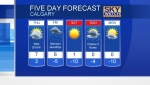 Calgary forecast December 13, 2017